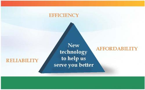 Efficiency, Affordability, Reliability - New technology to help us serve you better